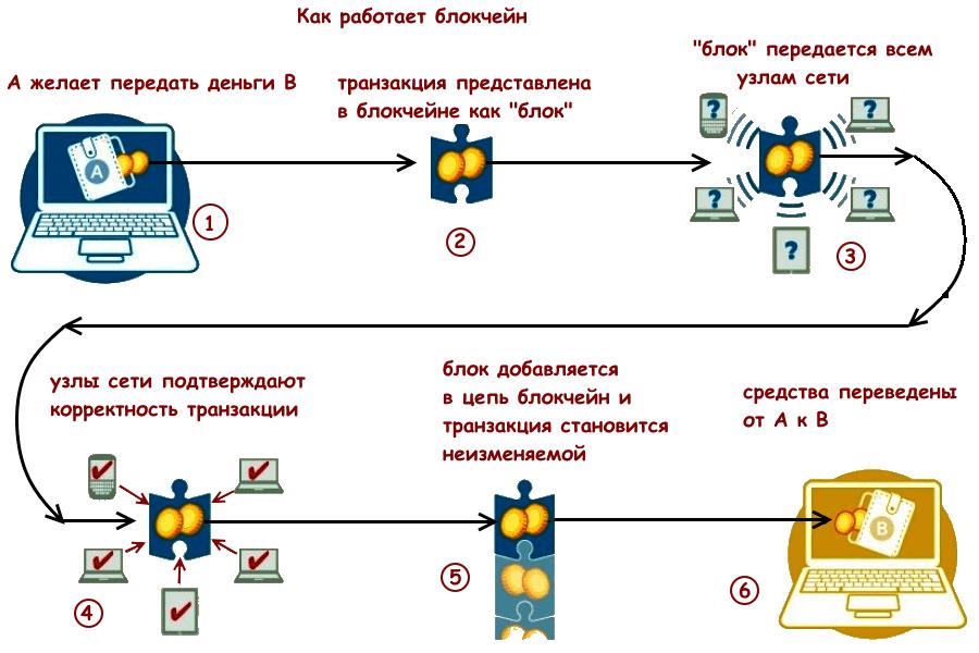 механизм валюты