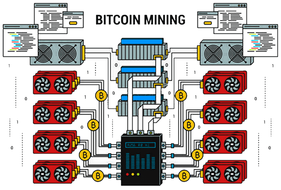 откуда берутся монеты