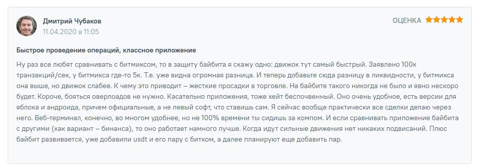 мнение о приложении байбит