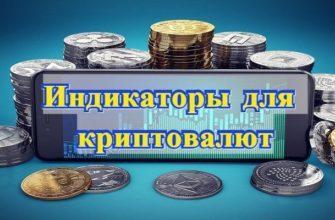 индикаторы для крипто