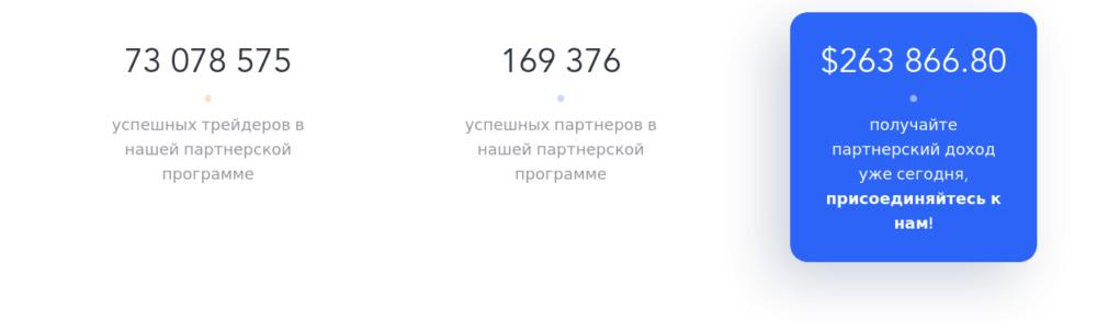 число партнеров