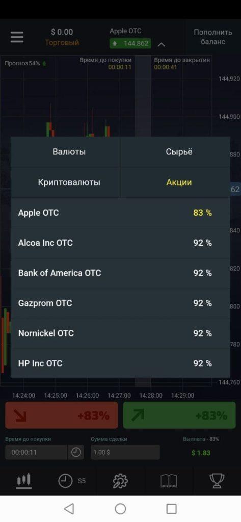 доступные активы для торговли