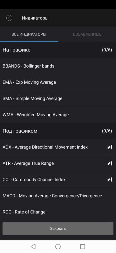 индикаторы покет опшен