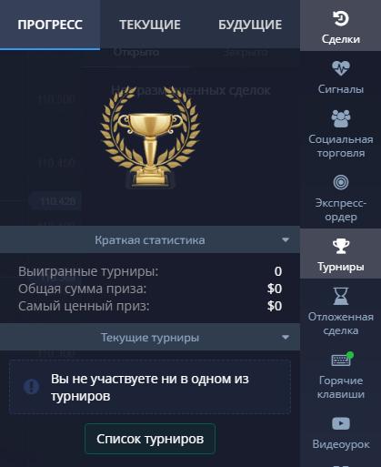 статистика по турнирам